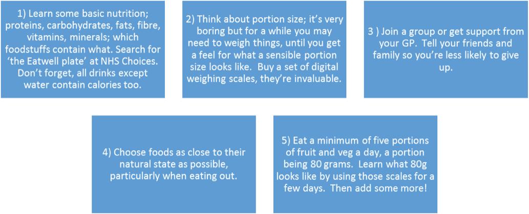6_tips_chart